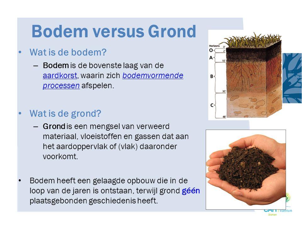 Bodem versus Grond Wat is de bodem Wat is de grond