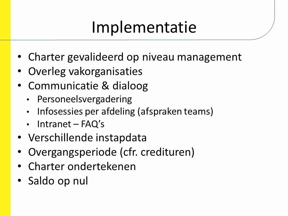 Implementatie Charter gevalideerd op niveau management