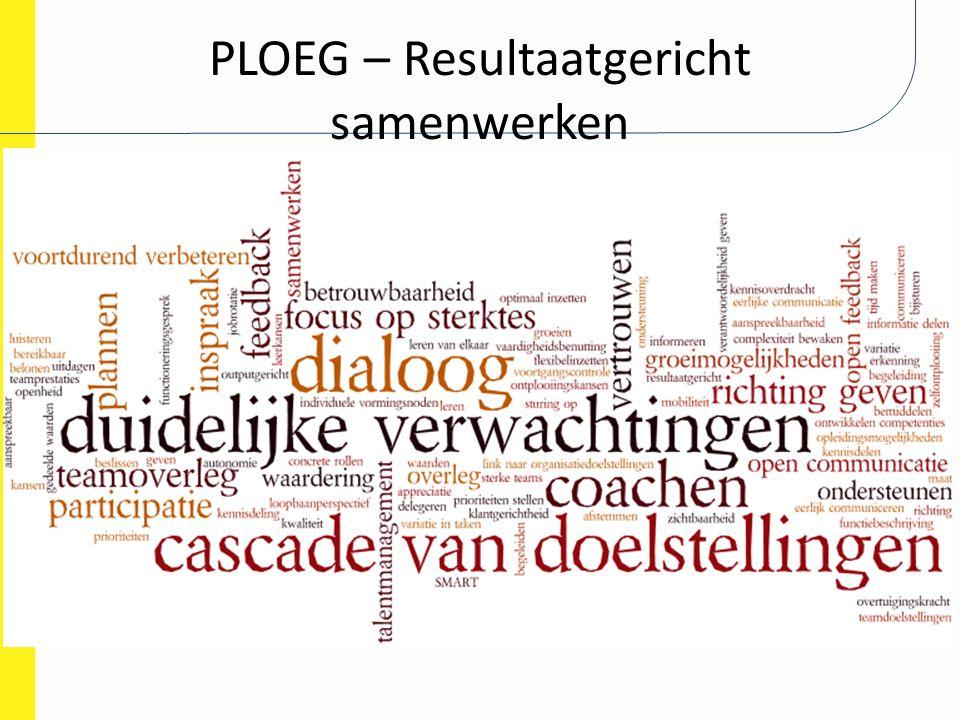 PLOEG – Resultaatgericht samenwerken