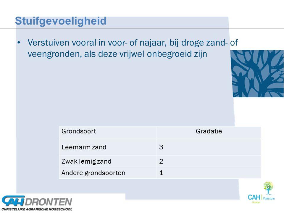 27/04/2017 Stuifgevoeligheid. Verstuiven vooral in voor- of najaar, bij droge zand- of veengronden, als deze vrijwel onbegroeid zijn.