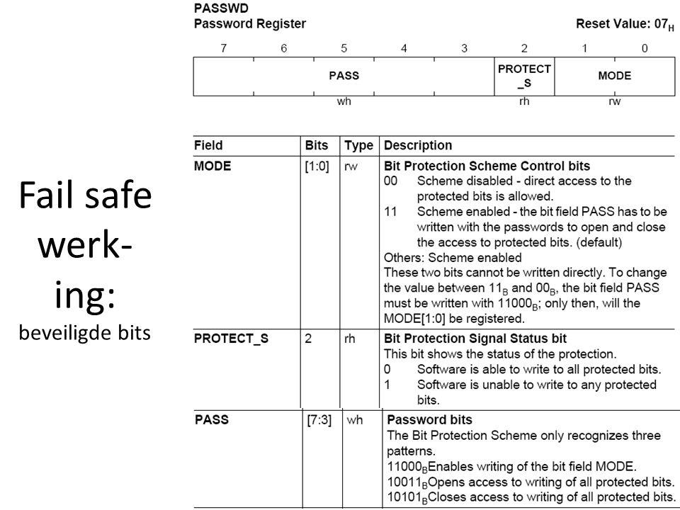 Fail safe werk-ing: beveiligde bits