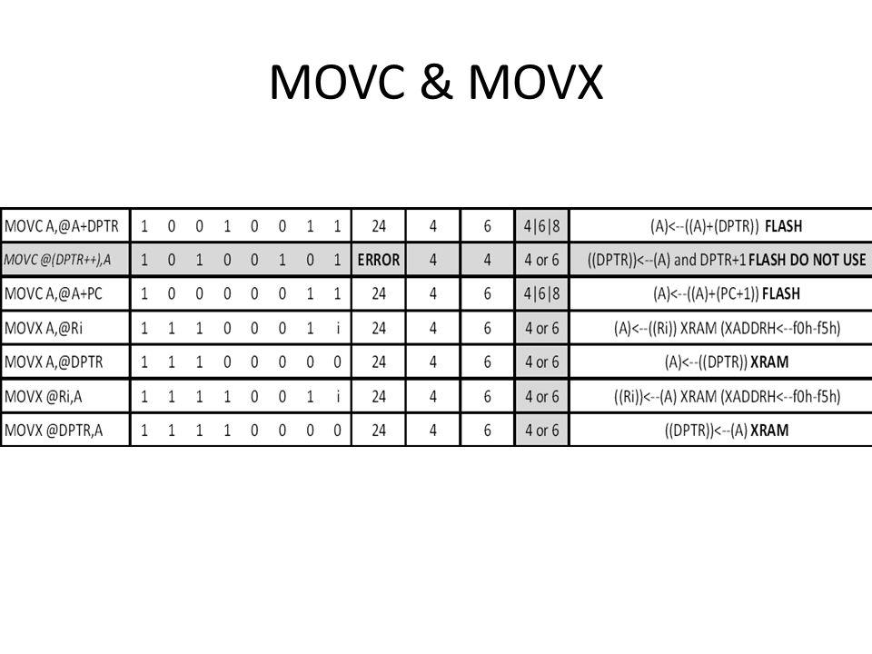 MOVC & MOVX