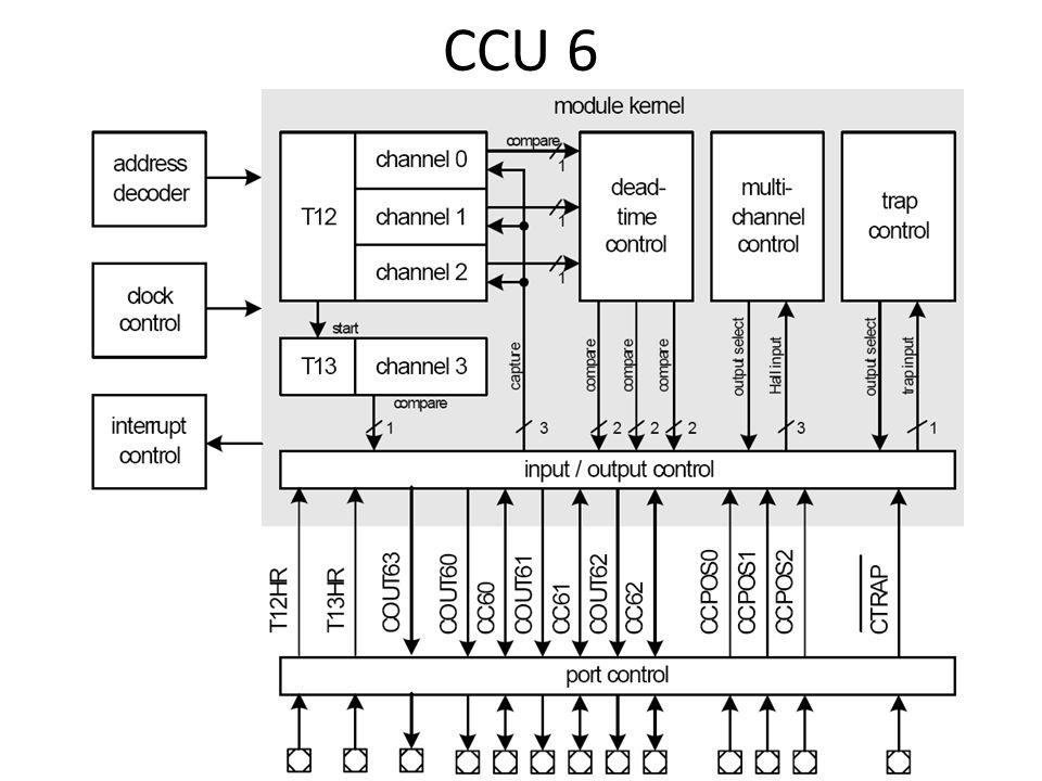CCU 6