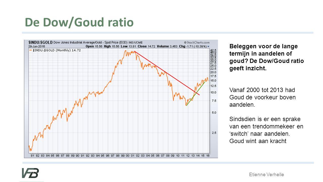 De Dow/Goud ratio Beleggen voor de lange termijn in aandelen of goud De Dow/Goud ratio geeft inzicht.