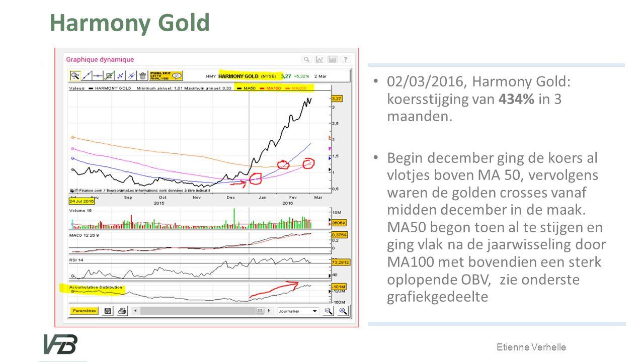 Harmony Gold 02/03/2016, Harmony Gold: koersstijging van 434% in 3 maanden.