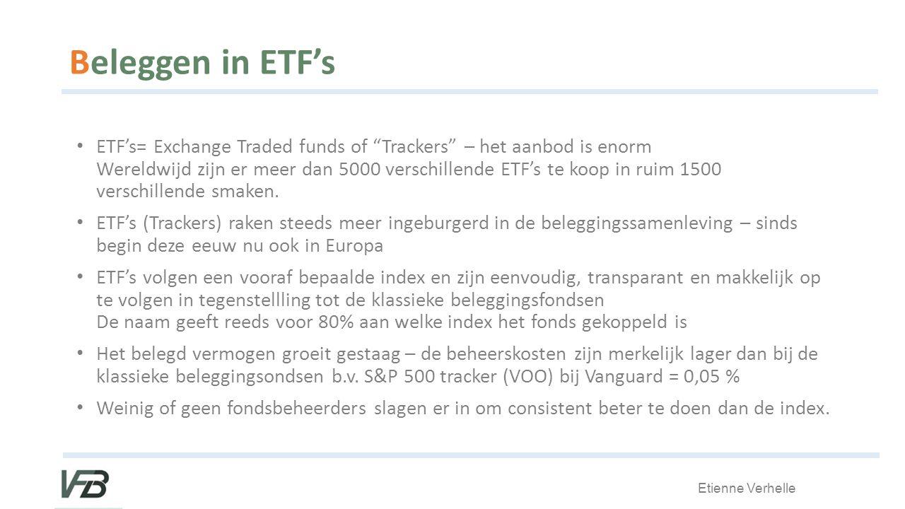 Beleggen in ETF's