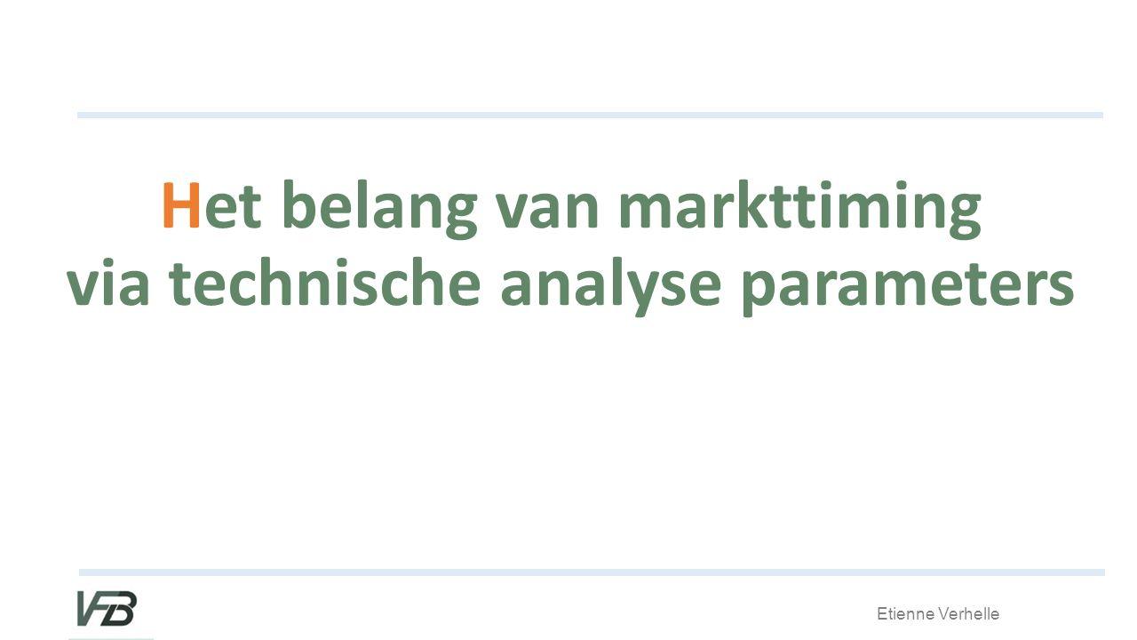 Het belang van markttiming via technische analyse parameters
