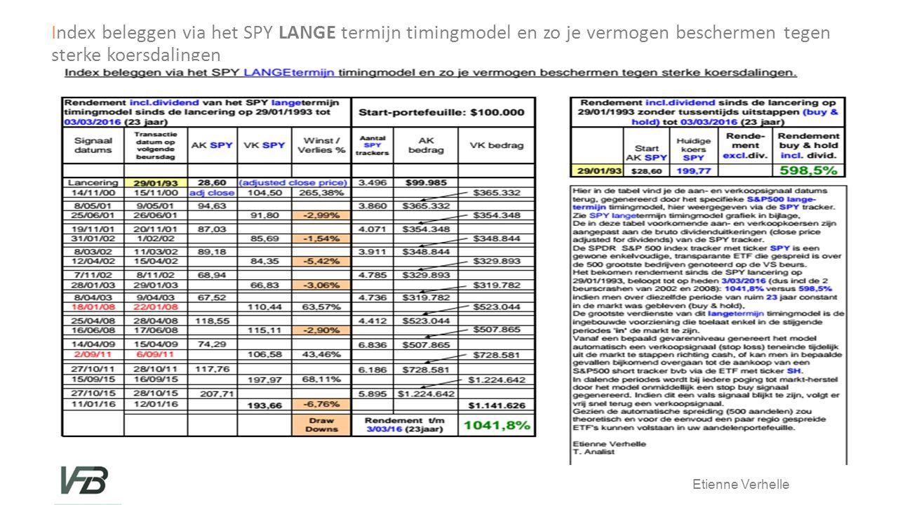 Index beleggen via het SPY LANGE termijn timingmodel en zo je vermogen beschermen tegen sterke koersdalingen
