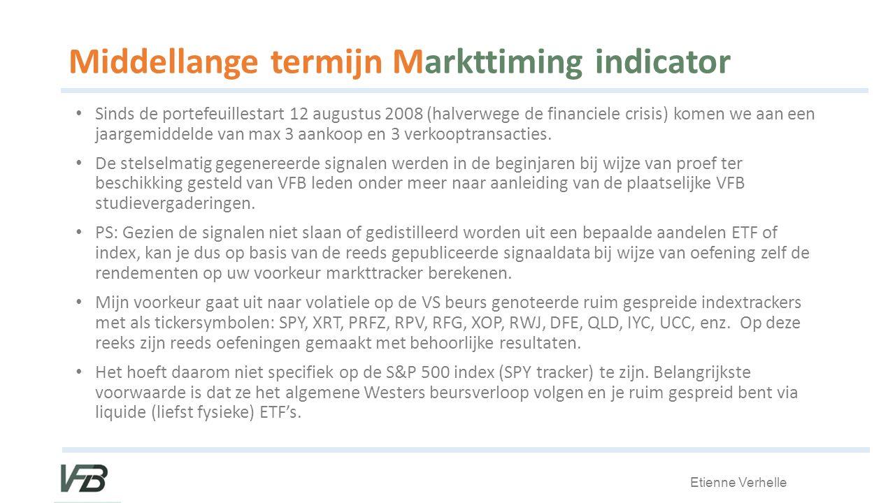 Middellange termijn Markttiming indicator