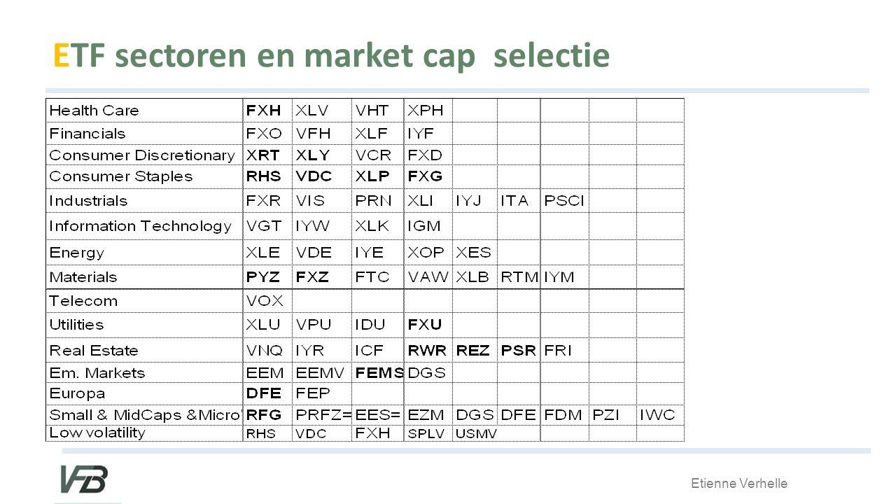 ETF sectoren en market cap selectie