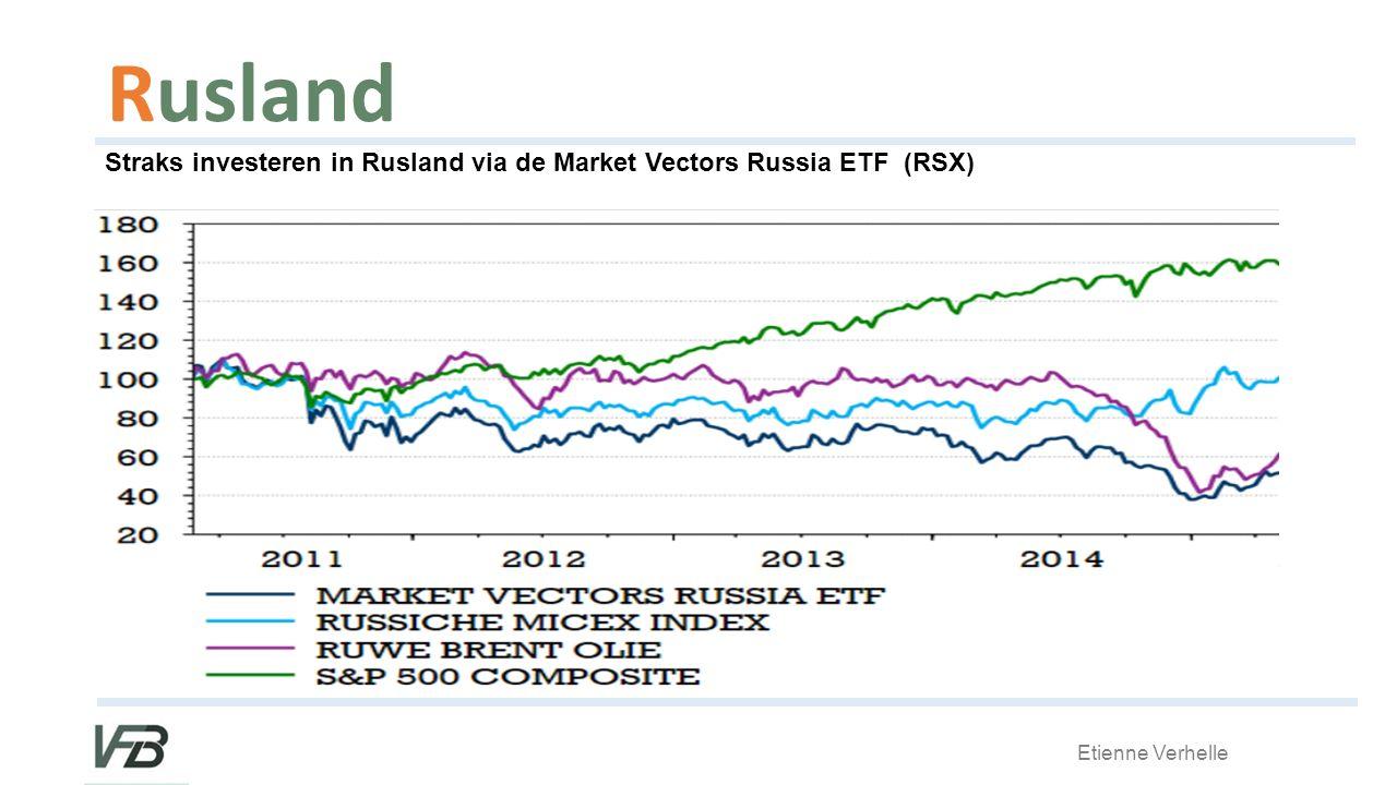 Rusland Straks investeren in Rusland via de Market Vectors Russia ETF (RSX)