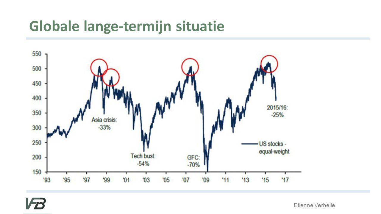 Globale lange-termijn situatie