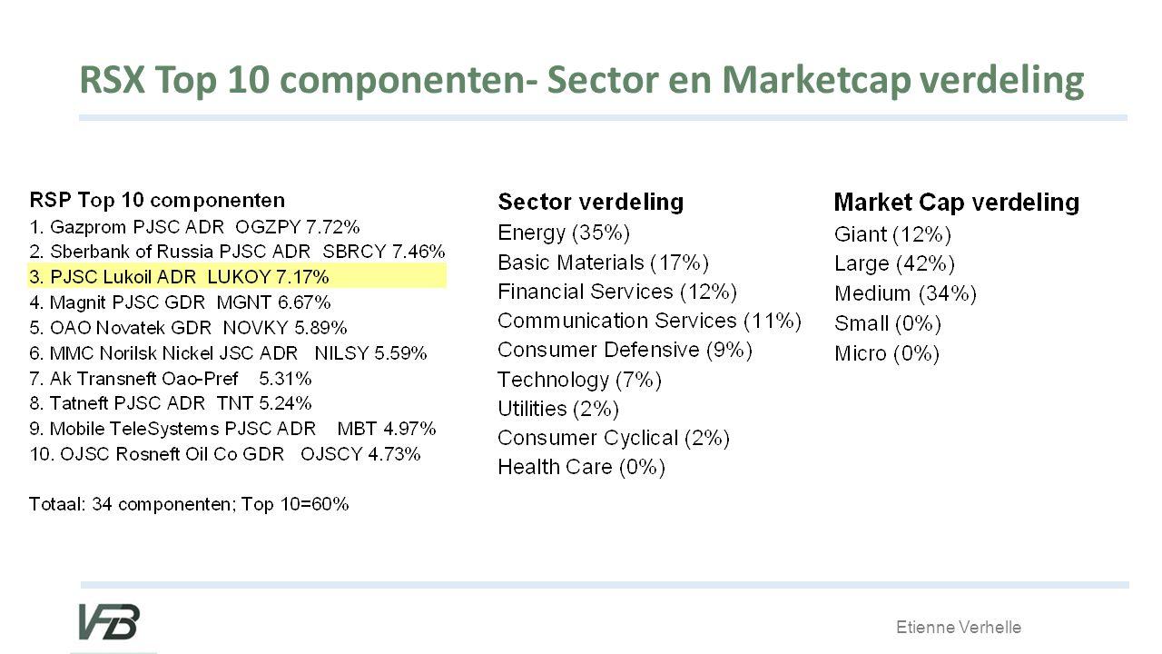 RSX Top 10 componenten- Sector en Marketcap verdeling