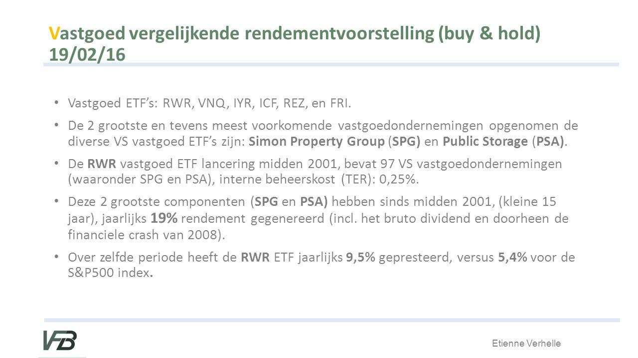 Vastgoed vergelijkende rendementvoorstelling (buy & hold) 19/02/16