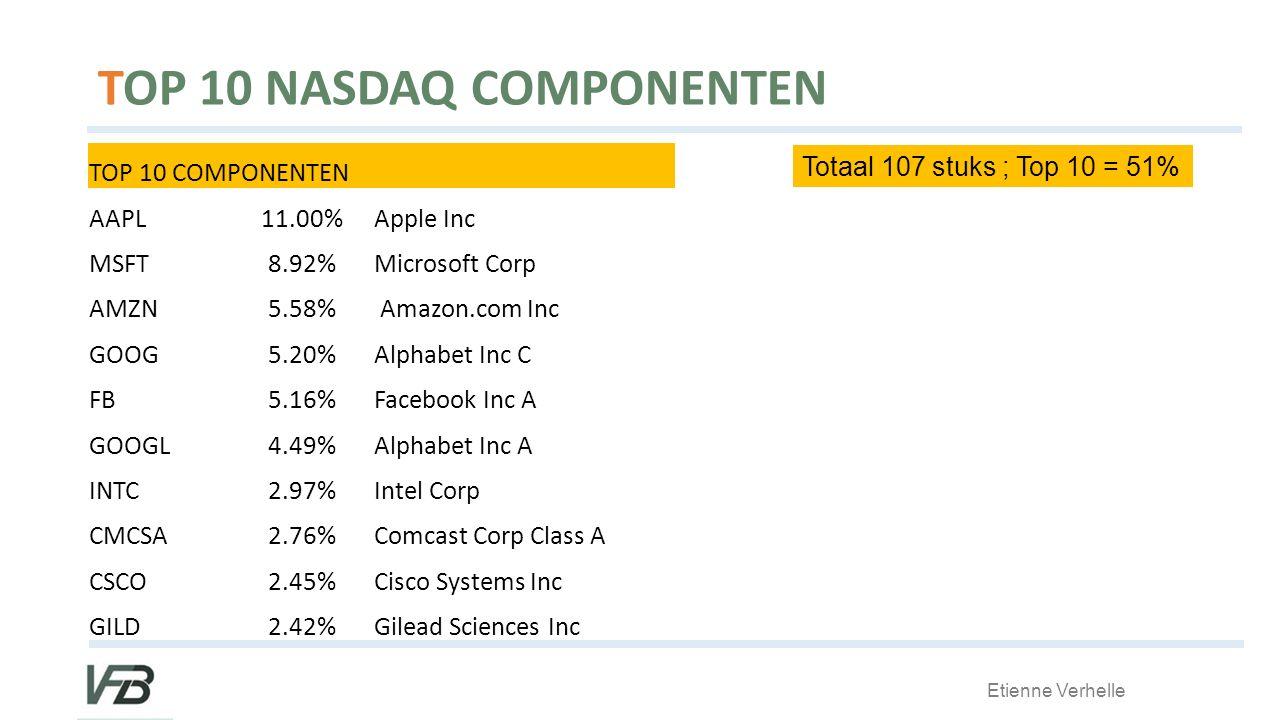 TOP 10 NASDAQ COMPONENTEN