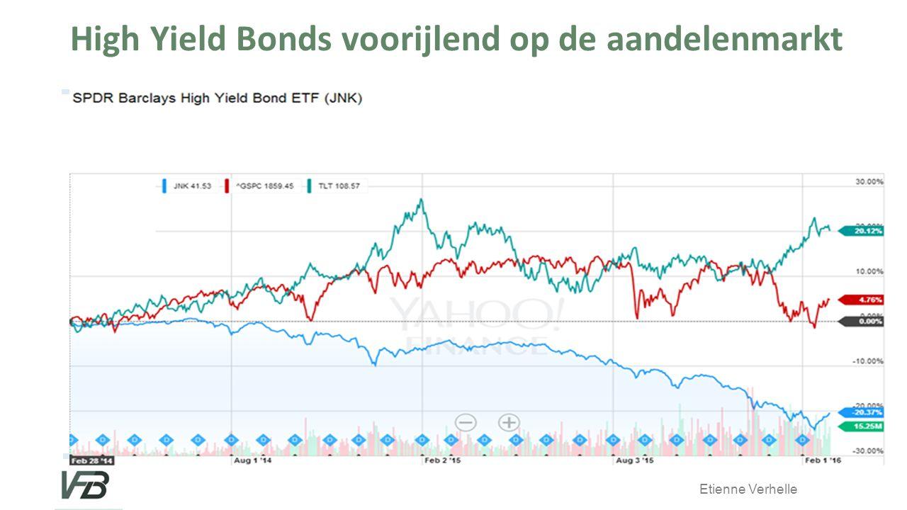 High Yield Bonds voorijlend op de aandelenmarkt