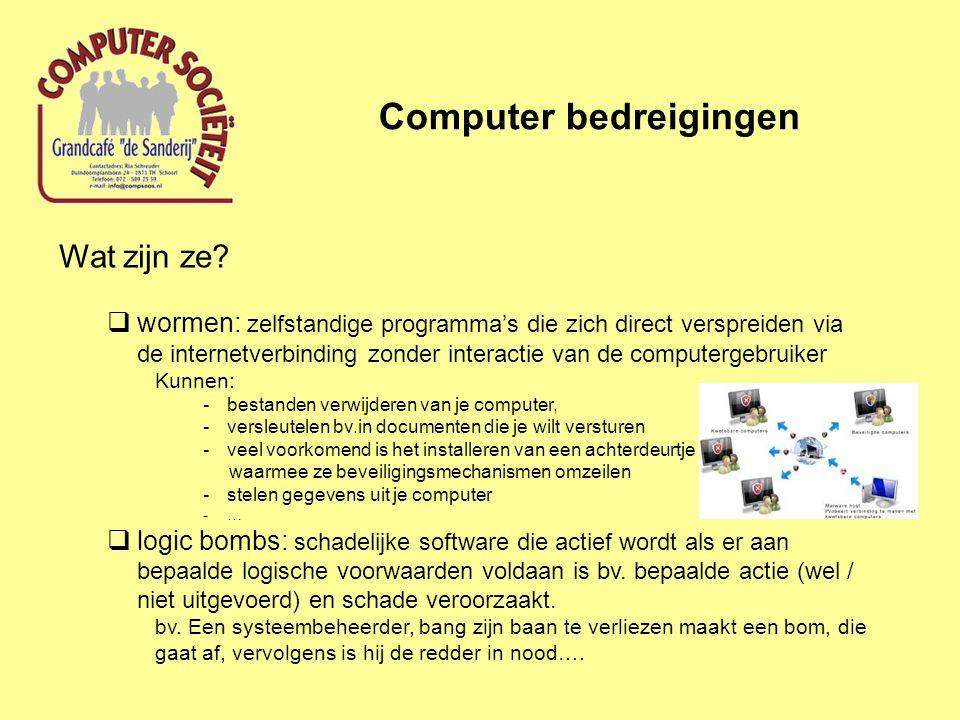 Computer bedreigingen