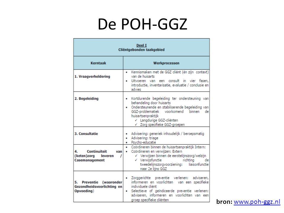 De POH-GGZ bron: www.poh-ggz.nl