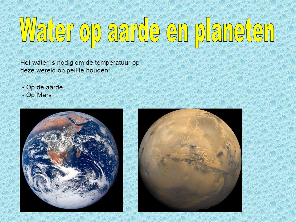 Water op aarde en planeten