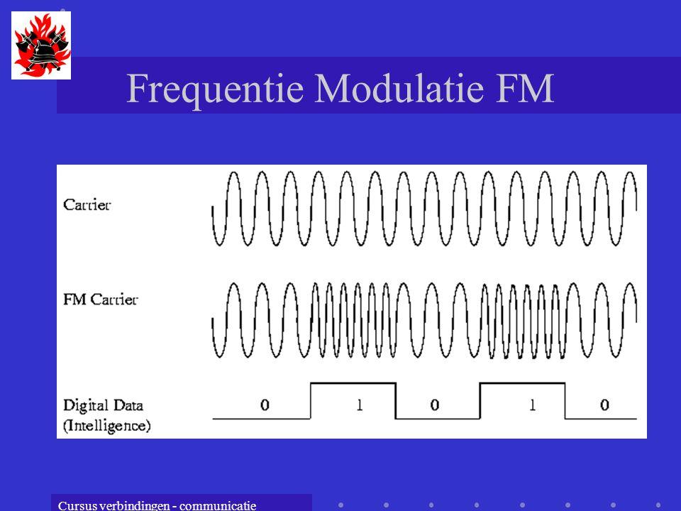 Frequentie Modulatie FM