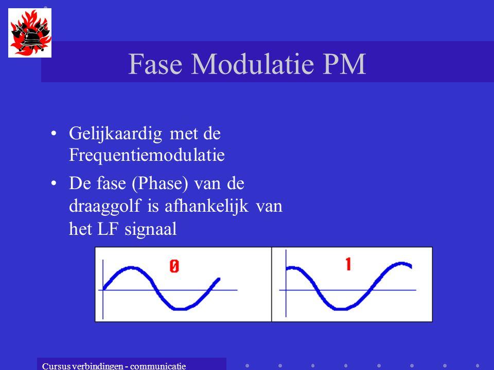 Fase Modulatie PM Gelijkaardig met de Frequentiemodulatie