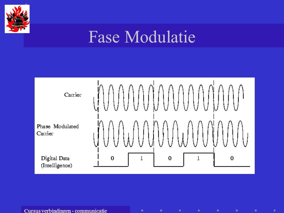 Fase Modulatie