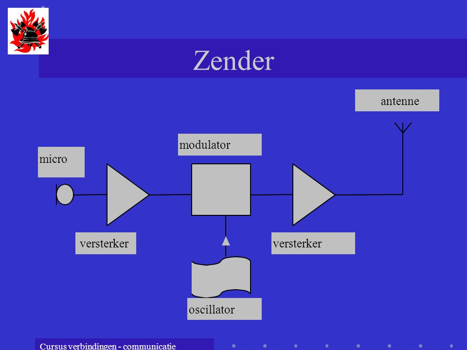 Zender antenne modulator micro versterker versterker oscillator