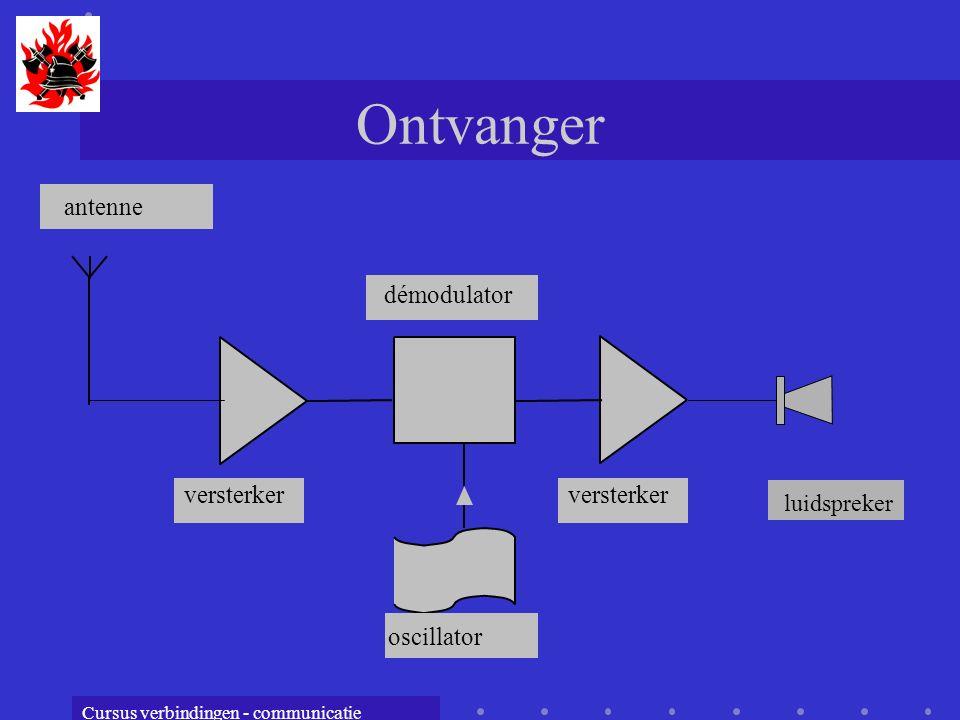 Ontvanger antenne démodulator versterker versterker oscillator