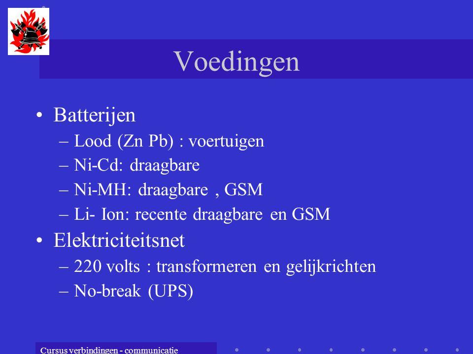 Voedingen Batterijen Elektriciteitsnet Lood (Zn Pb) : voertuigen