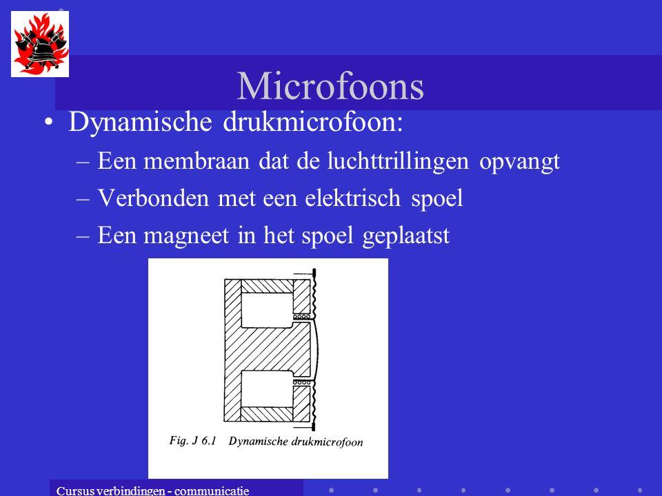 Microfoons Dynamische drukmicrofoon: