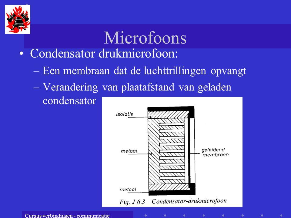 Microfoons Condensator drukmicrofoon: