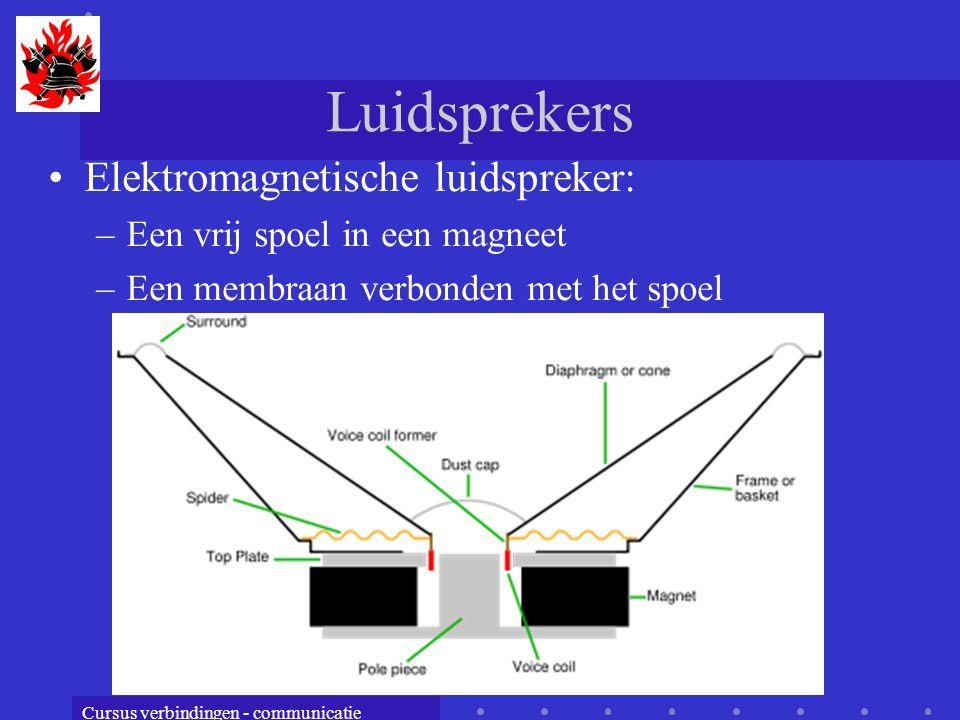 Luidsprekers Elektromagnetische luidspreker: