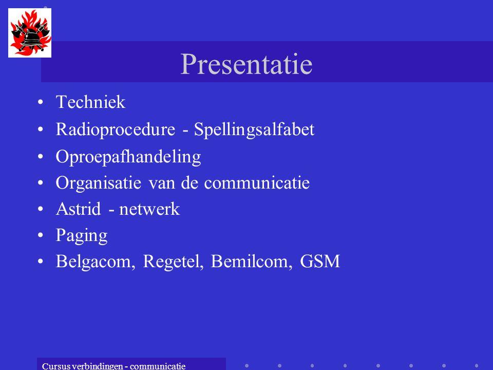 Presentatie Techniek Radioprocedure - Spellingsalfabet