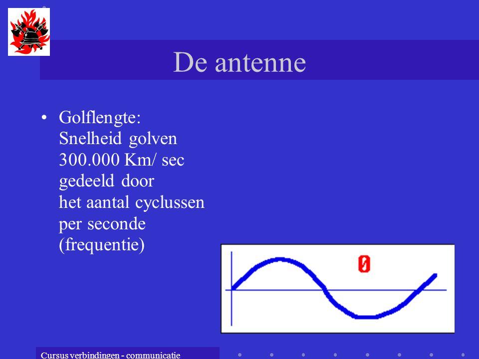 De antenne Golflengte: Snelheid golven 300.000 Km/ sec gedeeld door het aantal cyclussen per seconde (frequentie)