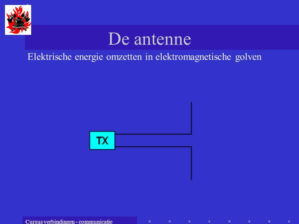 De antenne Elektrische energie omzetten in elektromagnetische golven