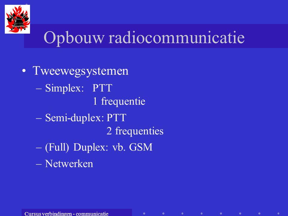 Opbouw radiocommunicatie