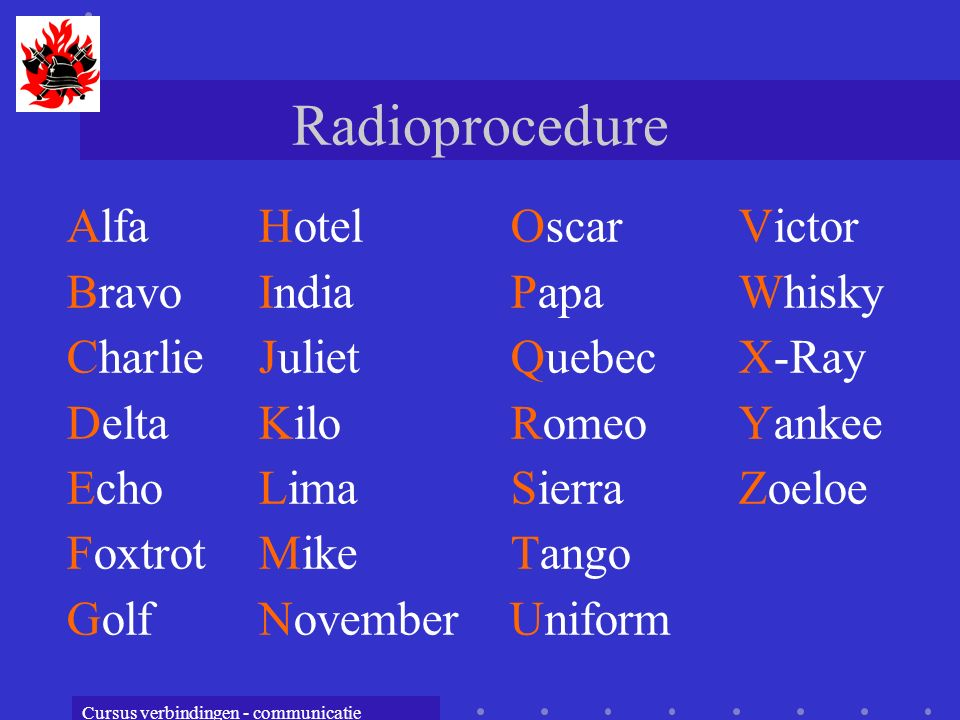 Radioprocedure Alfa Hotel Oscar Victor Bravo India Papa Whisky
