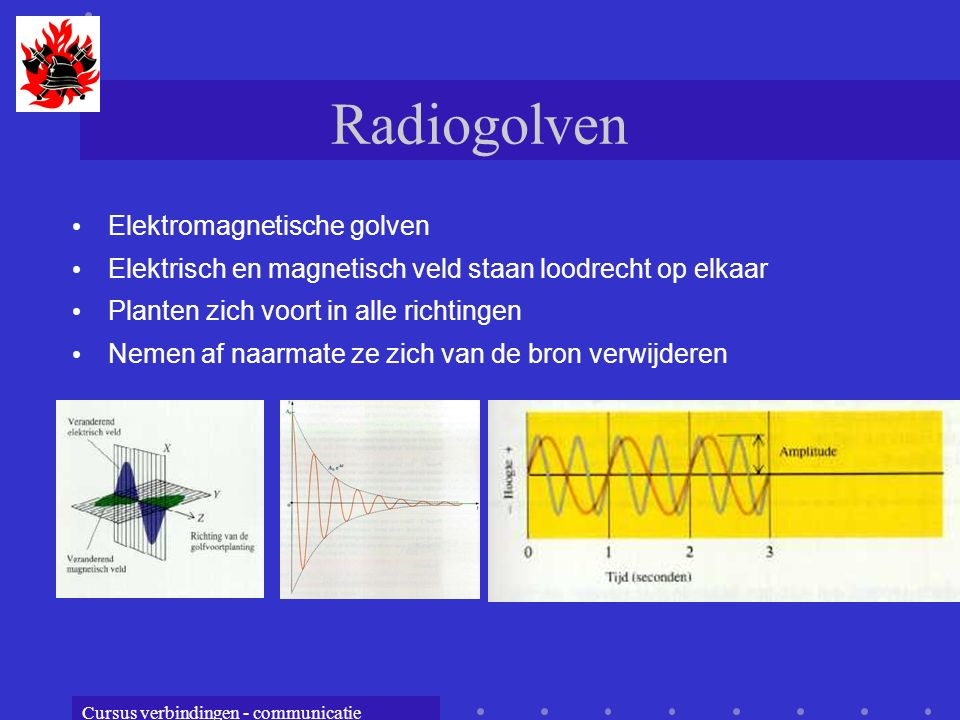 Radiogolven Elektromagnetische golven