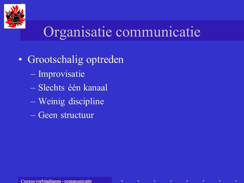 Organisatie communicatie