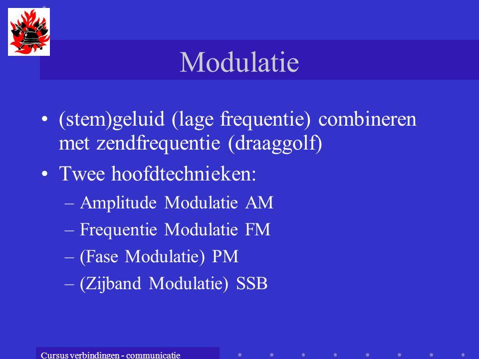 Modulatie (stem)geluid (lage frequentie) combineren met zendfrequentie (draaggolf) Twee hoofdtechnieken: