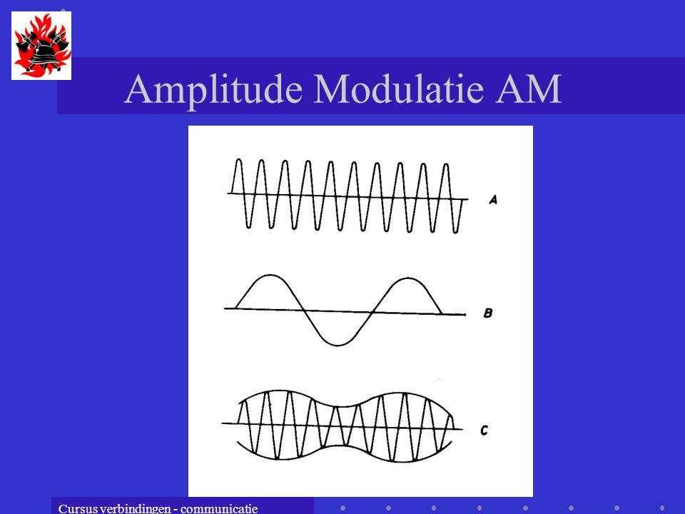 Amplitude Modulatie AM