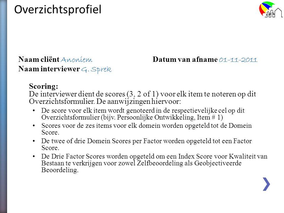 Overzichtsprofiel Naam cliënt Anoniem Datum van afname 01-11-2011