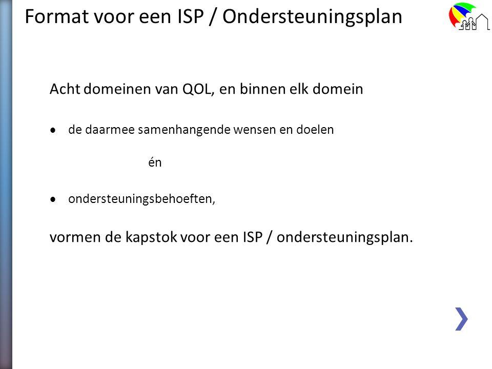 Format voor een ISP / Ondersteuningsplan
