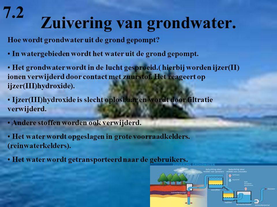Zuivering van grondwater.