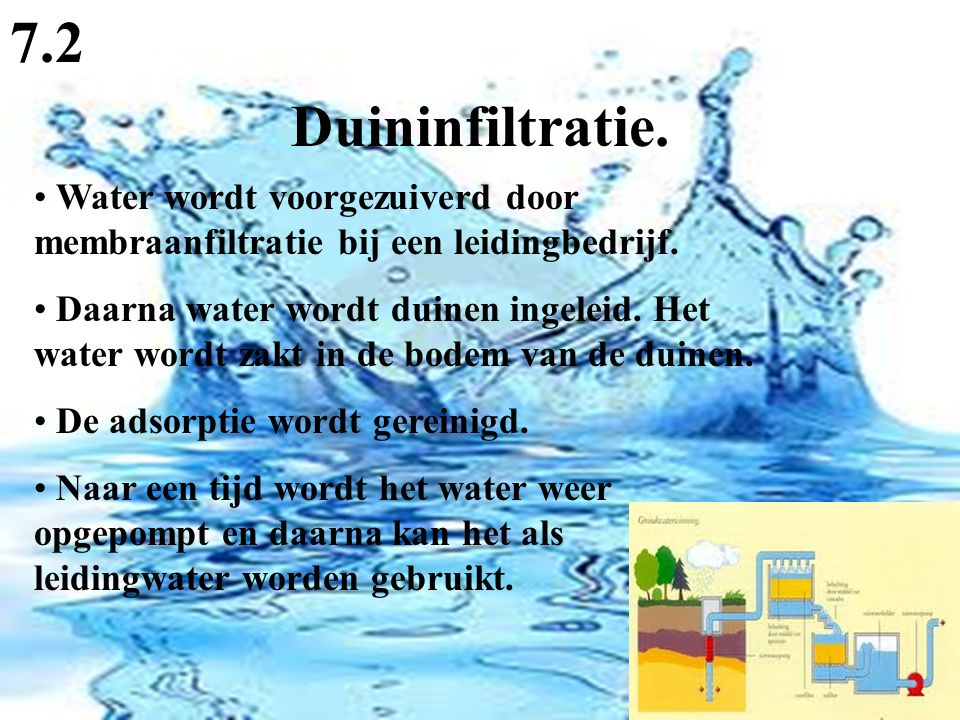 7.2 Duininfiltratie. Water wordt voorgezuiverd door membraanfiltratie bij een leidingbedrijf.