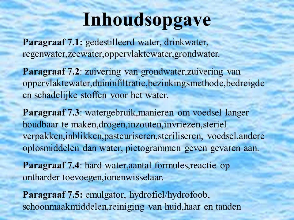 Inhoudsopgave Paragraaf 7.1: gedestilleerd water, drinkwater, regenwater,zeewater,oppervlaktewater,grondwater.