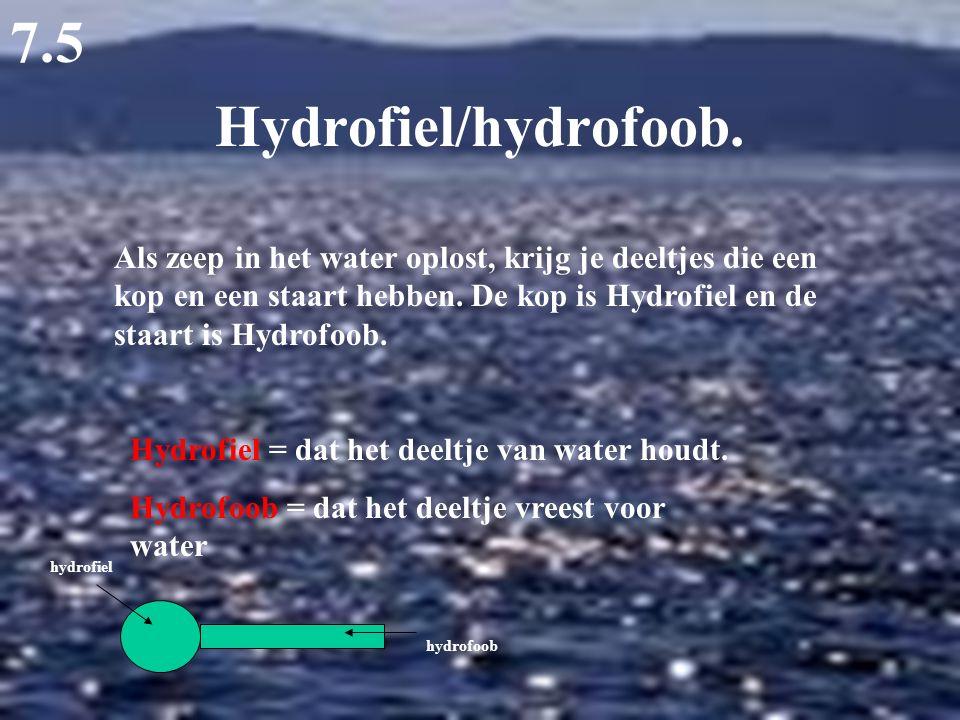 7.5 Hydrofiel/hydrofoob.