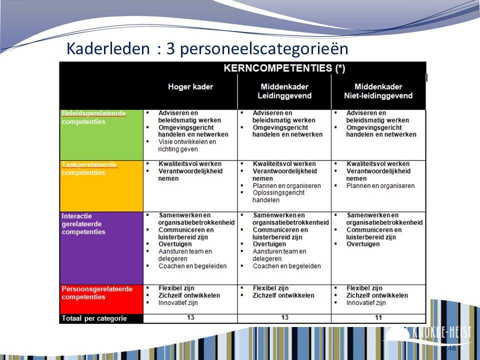 Kaderleden : 3 personeelscategorieën