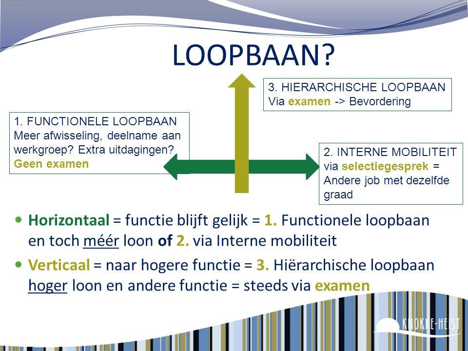 LOOPBAAN 3. HIERARCHISCHE LOOPBAAN Via examen -> Bevordering.