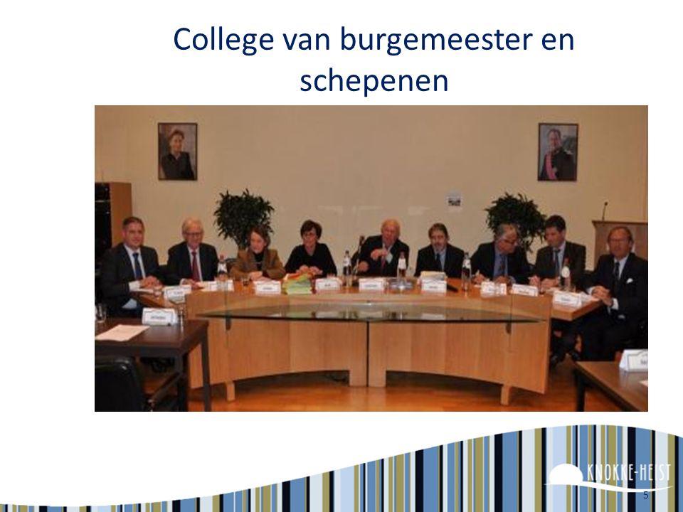 College van burgemeester en schepenen